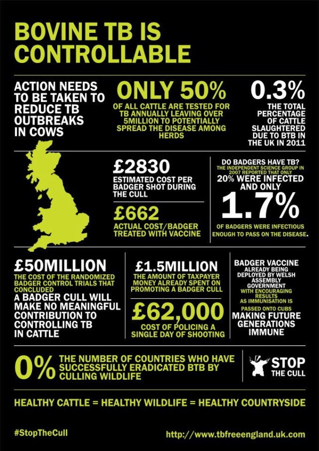 Bovine TB can be stopped